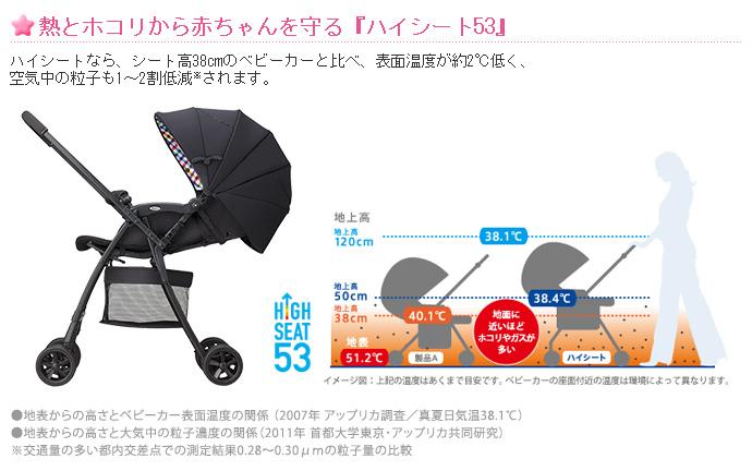 熱とホコリから赤ちゃんを守るハイシート53